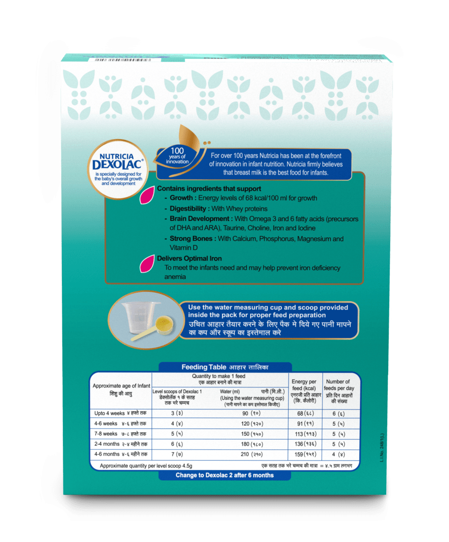 Dexolac Stage 1 Infant Formula (upto 6 Months) Refill - 400gm