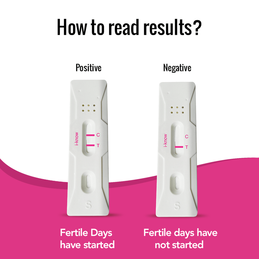 I-know Ovulation Strip (get Free I-can Pregnancy Test Kit)